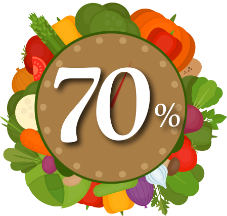 Visuel 70%